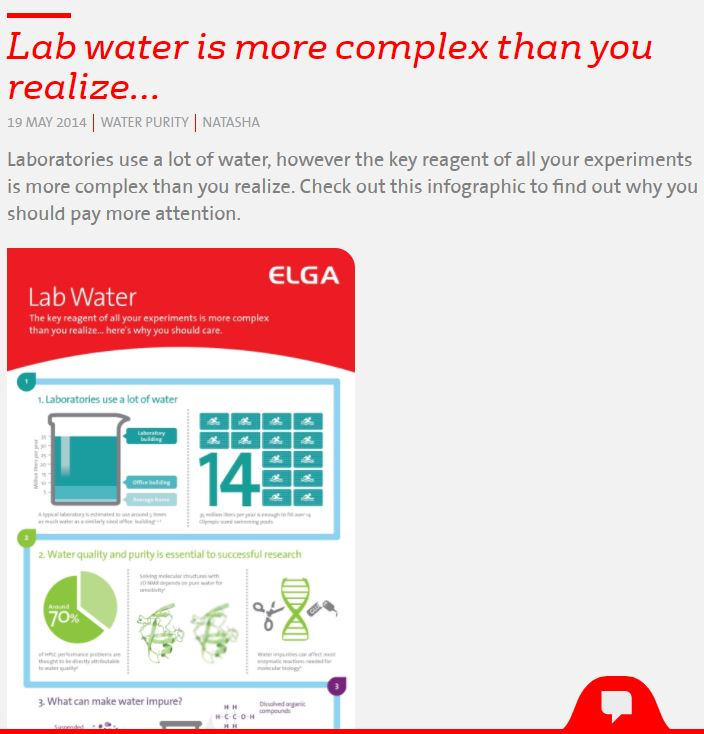 Lab water is more complex