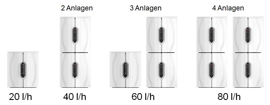 Reinwassersystem PURELAB Chorus 2 - Kapazität skalieren